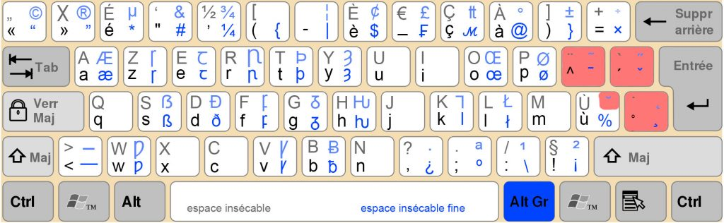 Frex keyboard layout v.1.2